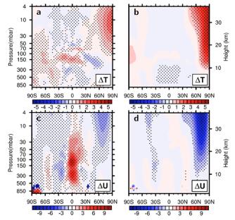 Climatology_response_MJO