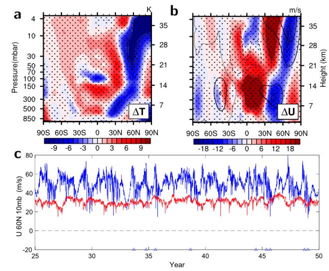 Climatology_response_MJO_2D.png
