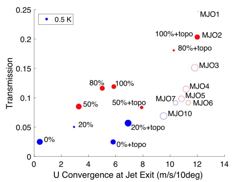 Transmission-jet-exit-convergence.png