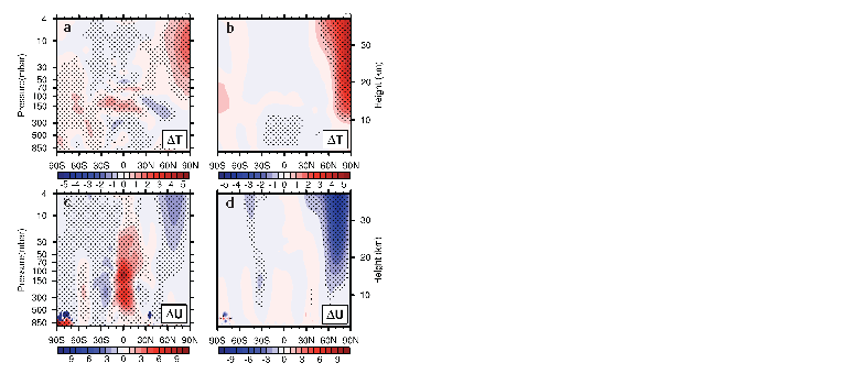Doubling of SSW occurrence due to stronger MJO as expected in a warmer climate.
