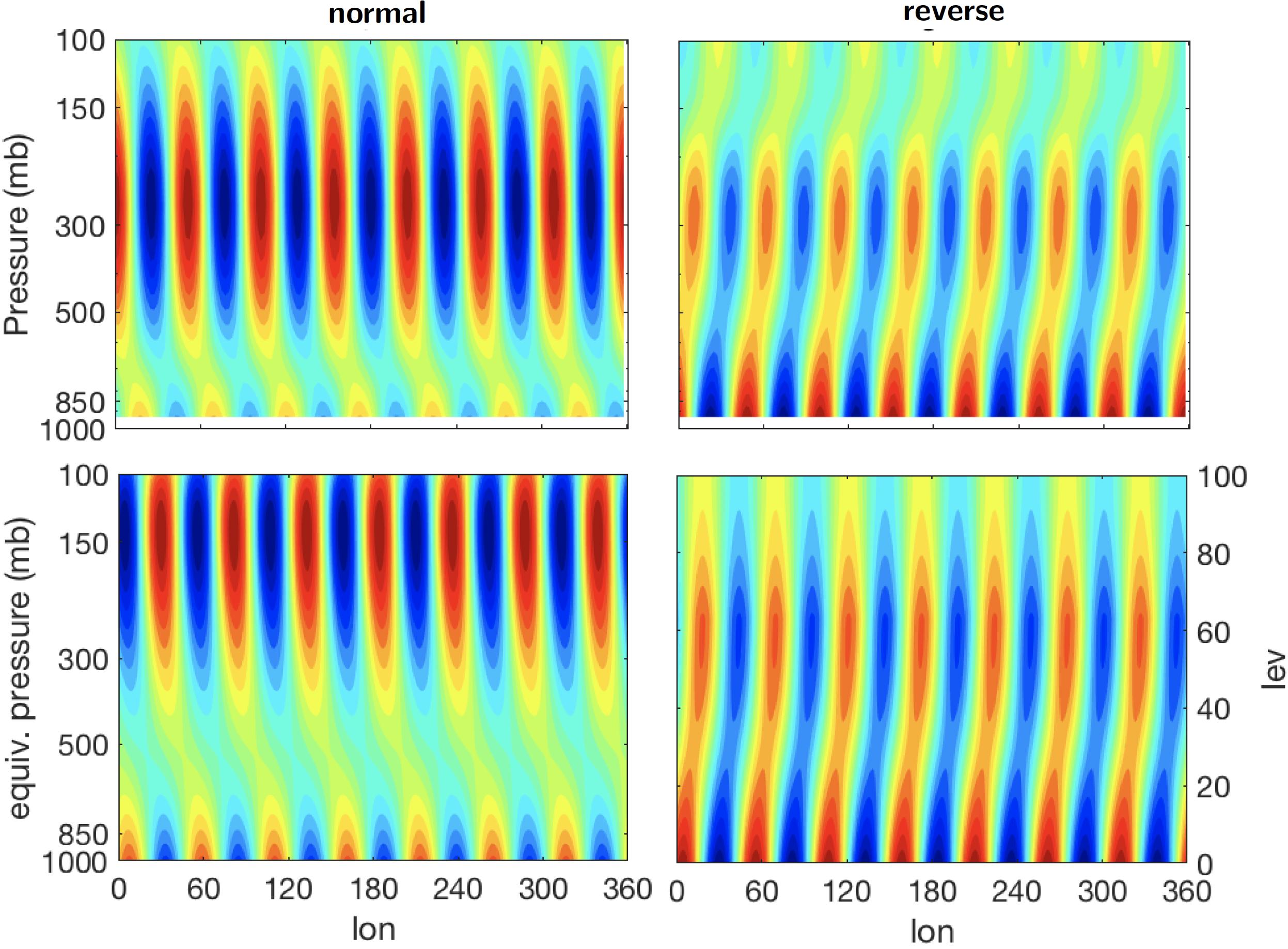 baroclinic-unstable-mode-normal-reverse-gradient